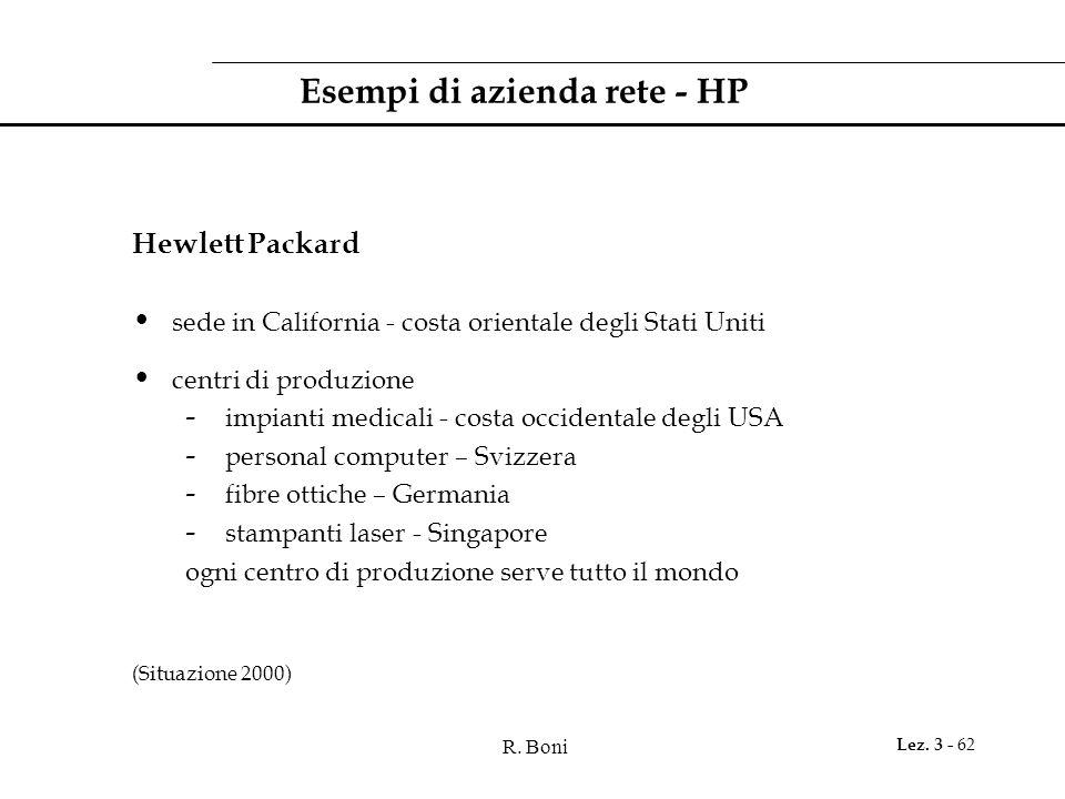 Esempi di azienda rete - HP