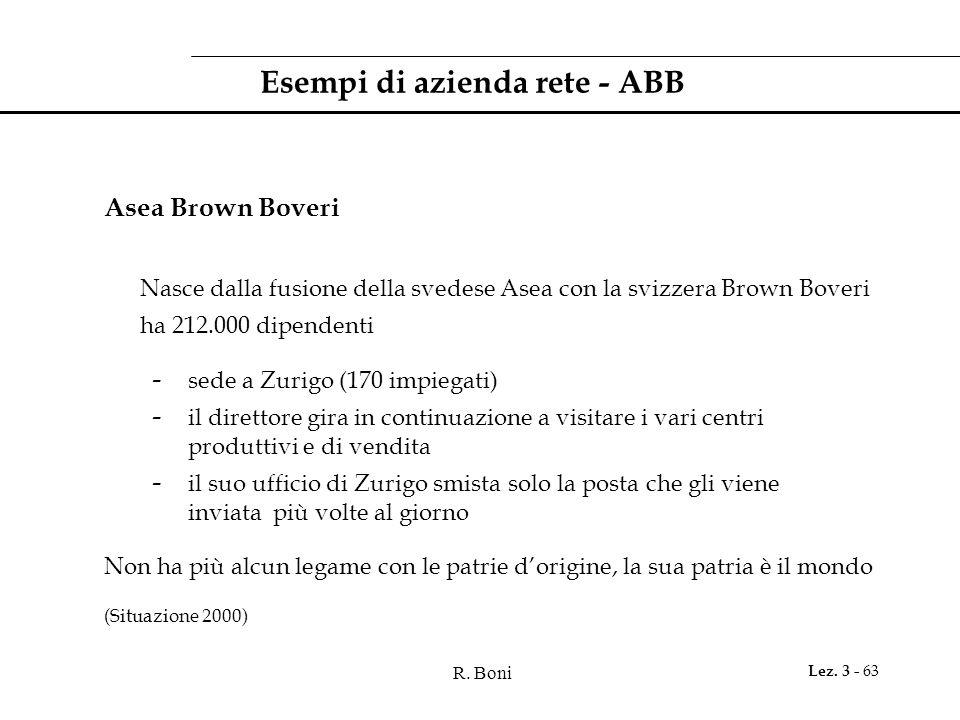 Esempi di azienda rete - ABB
