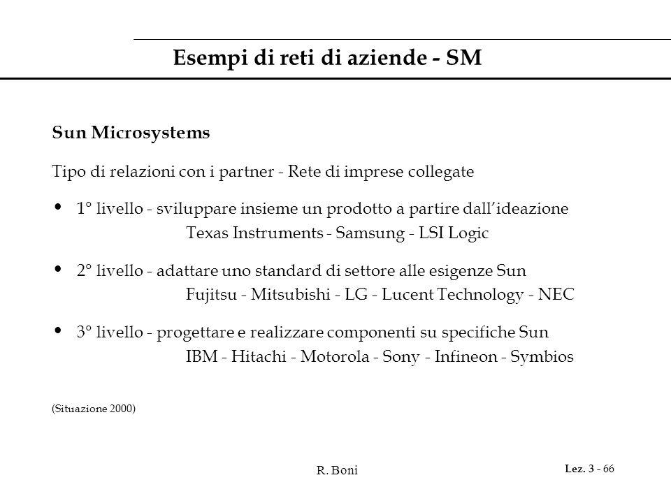 Esempi di reti di aziende - SM