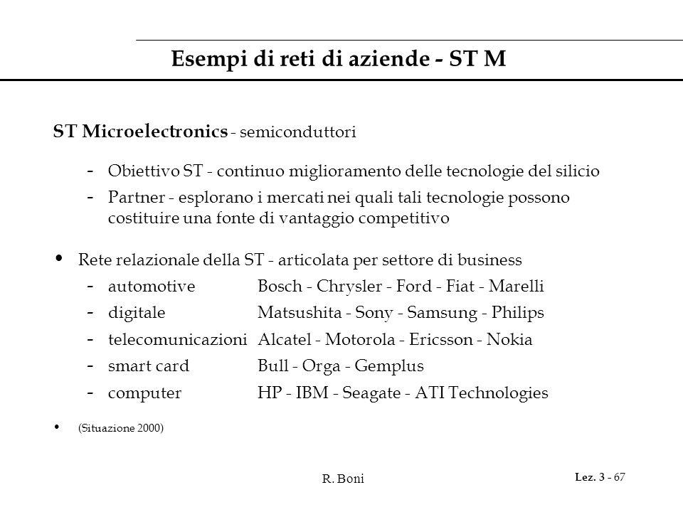 Esempi di reti di aziende - ST M