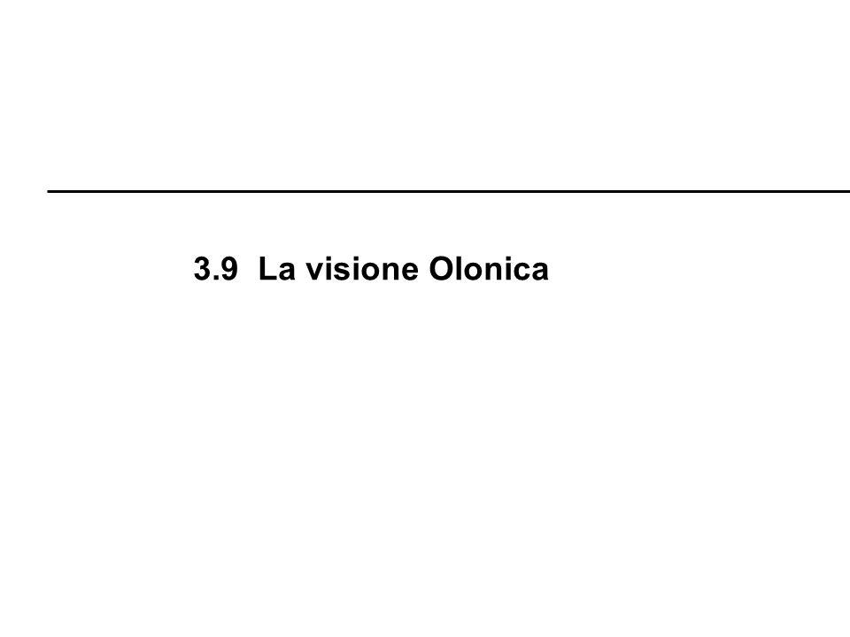 3.9 La visione Olonica R. Boni