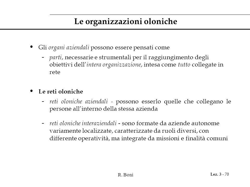Le organizzazioni oloniche