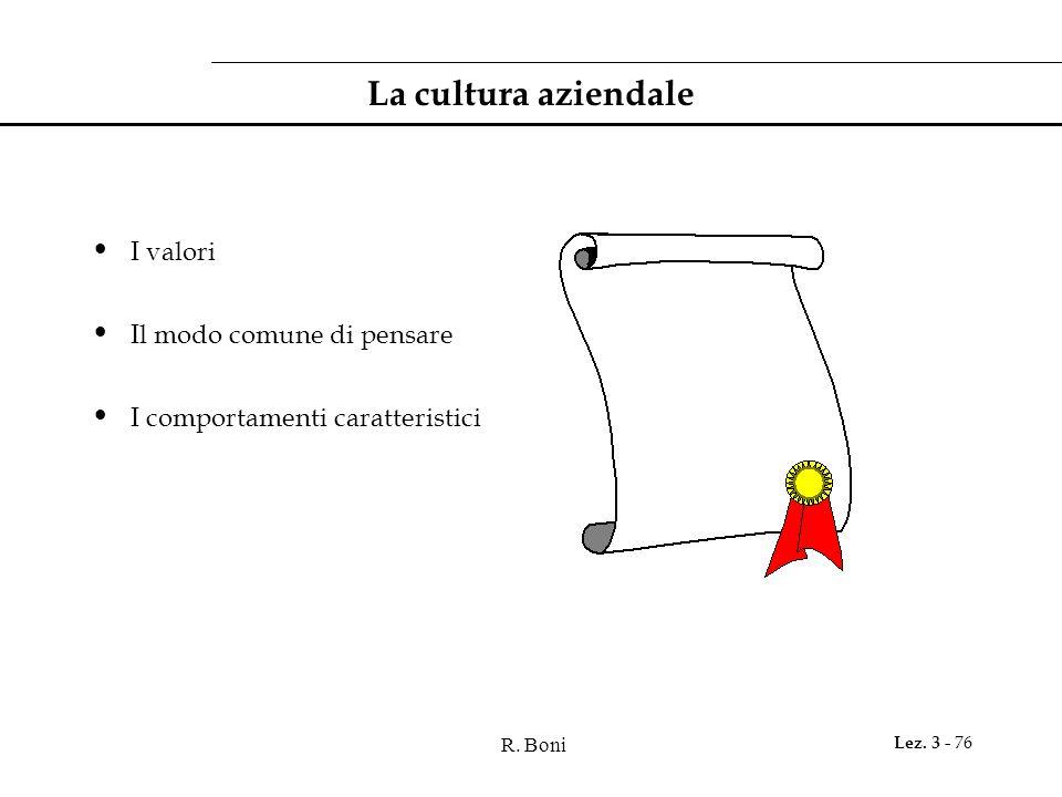 La cultura aziendale I valori Il modo comune di pensare