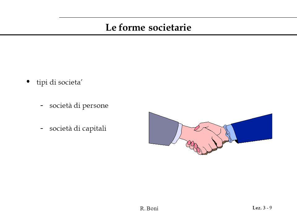 Le forme societarie tipi di societa' società di persone