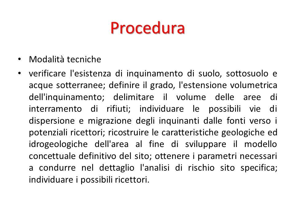 Procedura Modalità tecniche