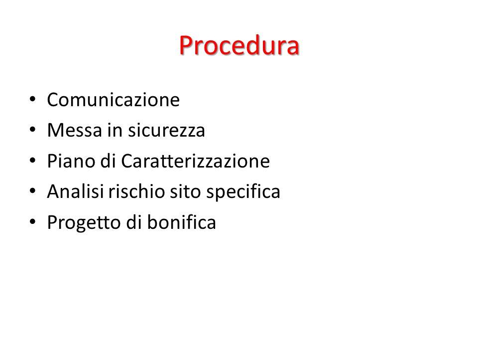 Procedura Comunicazione Messa in sicurezza Piano di Caratterizzazione