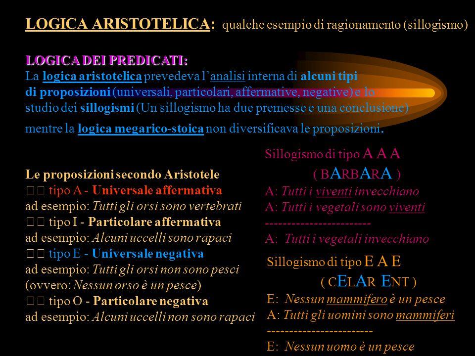 LOGICA ARISTOTELICA: qualche esempio di ragionamento (sillogismo)