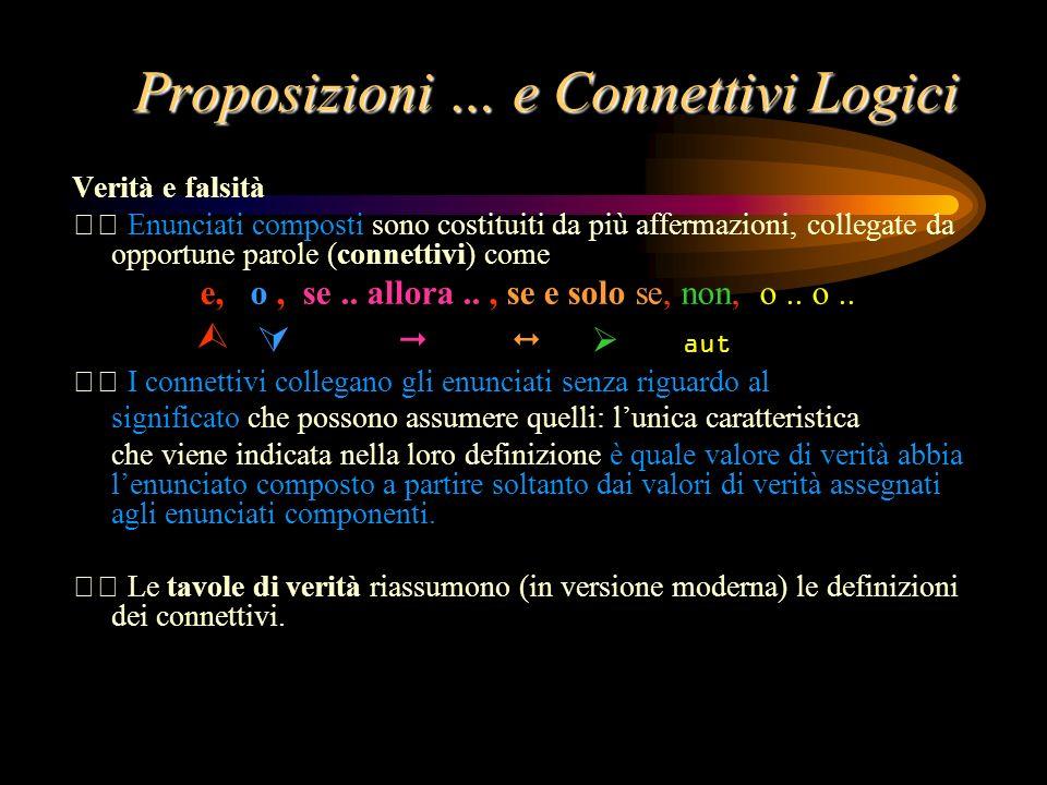 Proposizioni … e Connettivi Logici