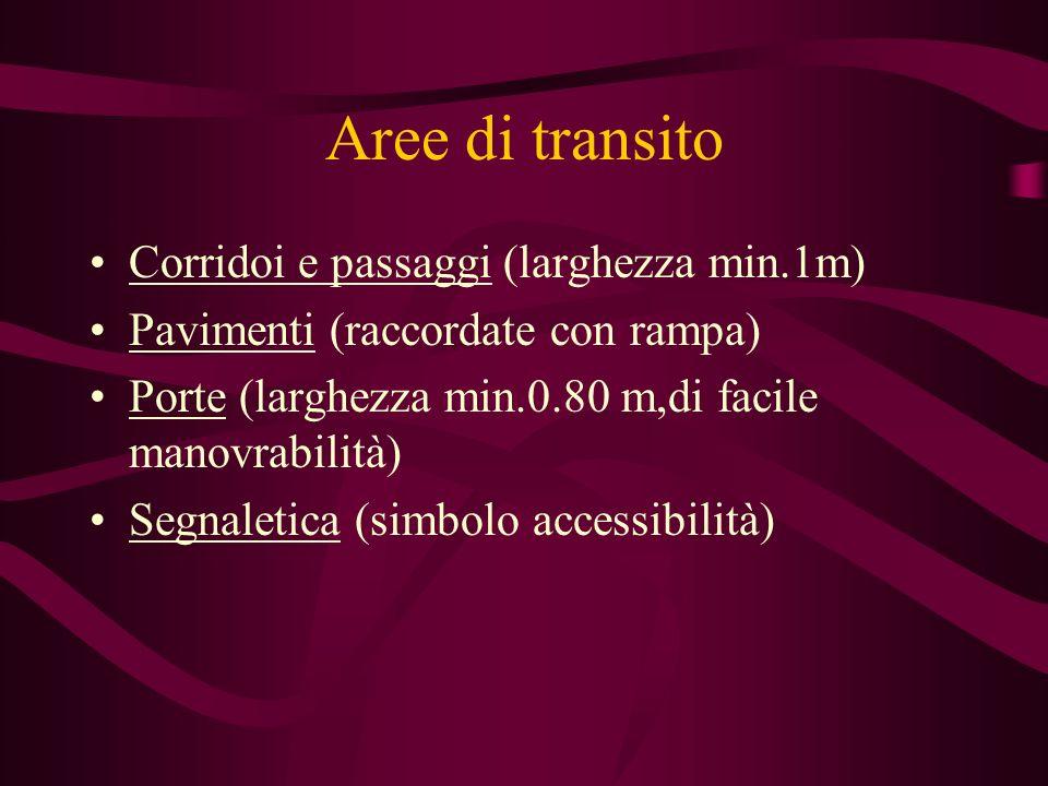 Aree di transito Corridoi e passaggi (larghezza min.1m)