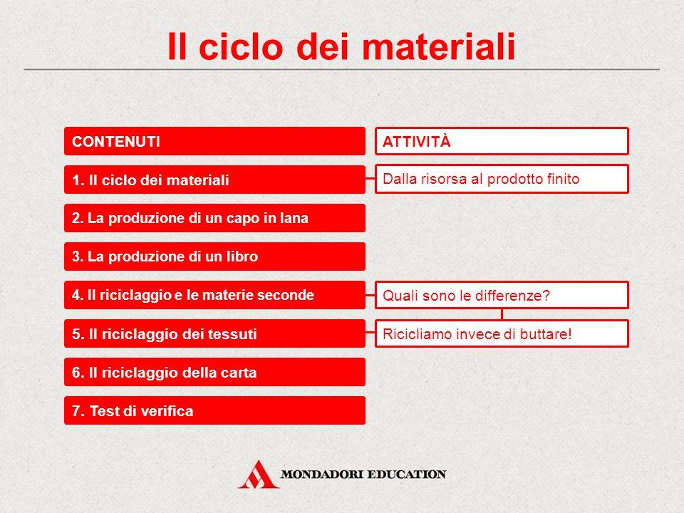 Il ciclo dei materiali CONTENUTI ATTIVITÀ 1. Il ciclo dei materiali