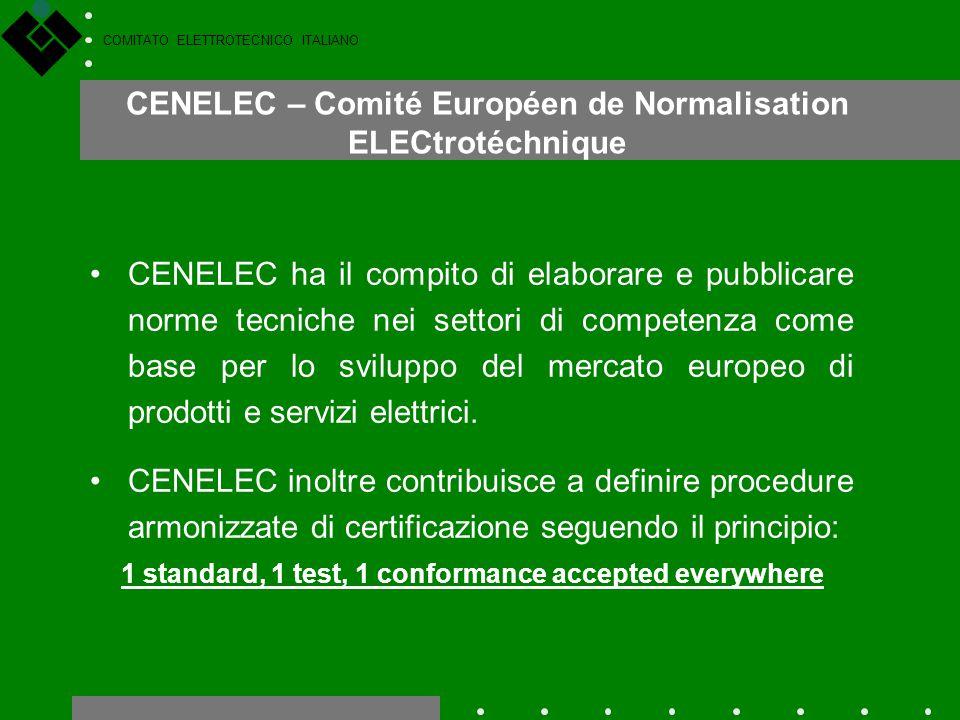 CENELEC – Comité Européen de Normalisation ELECtrotéchnique