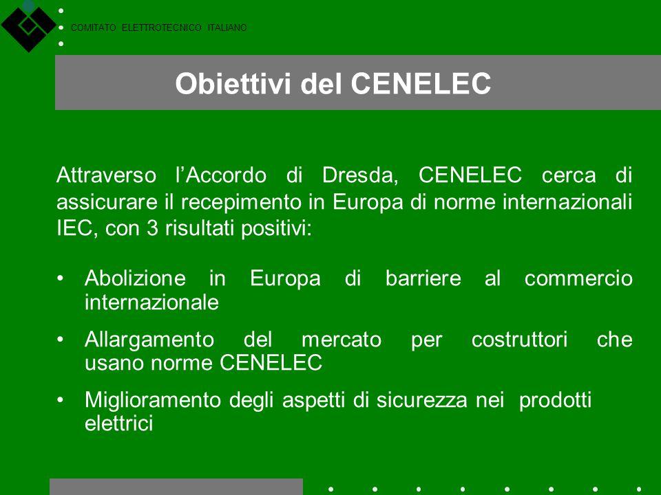 Obiettivi del CENELEC