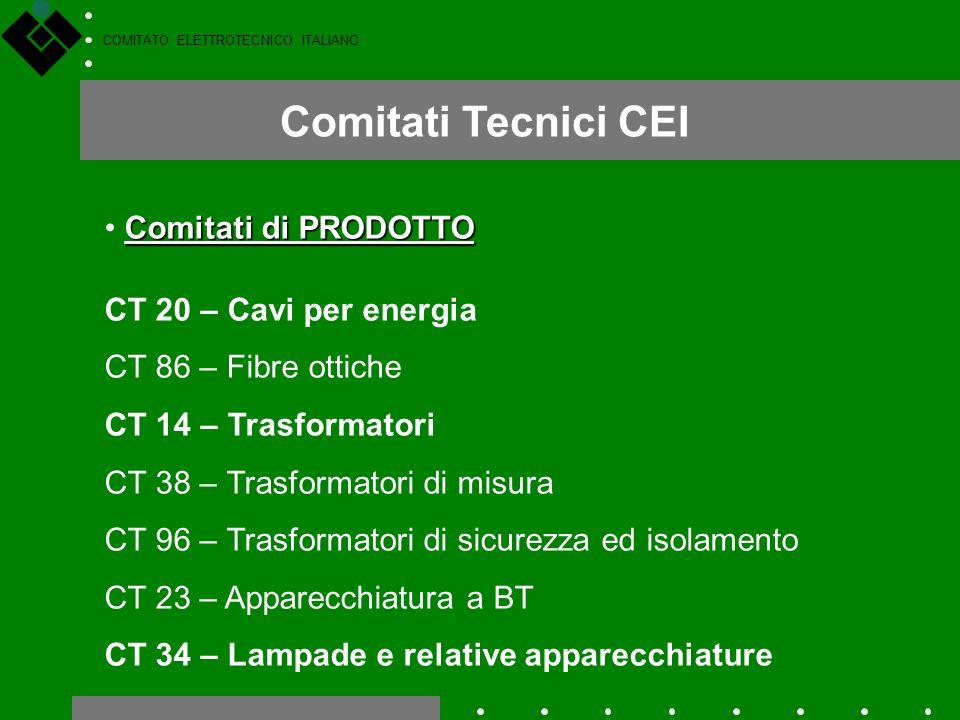 Comitati Tecnici CEI Comitati di PRODOTTO CT 20 – Cavi per energia