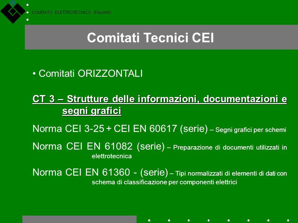 Comitati Tecnici CEI Comitati ORIZZONTALI