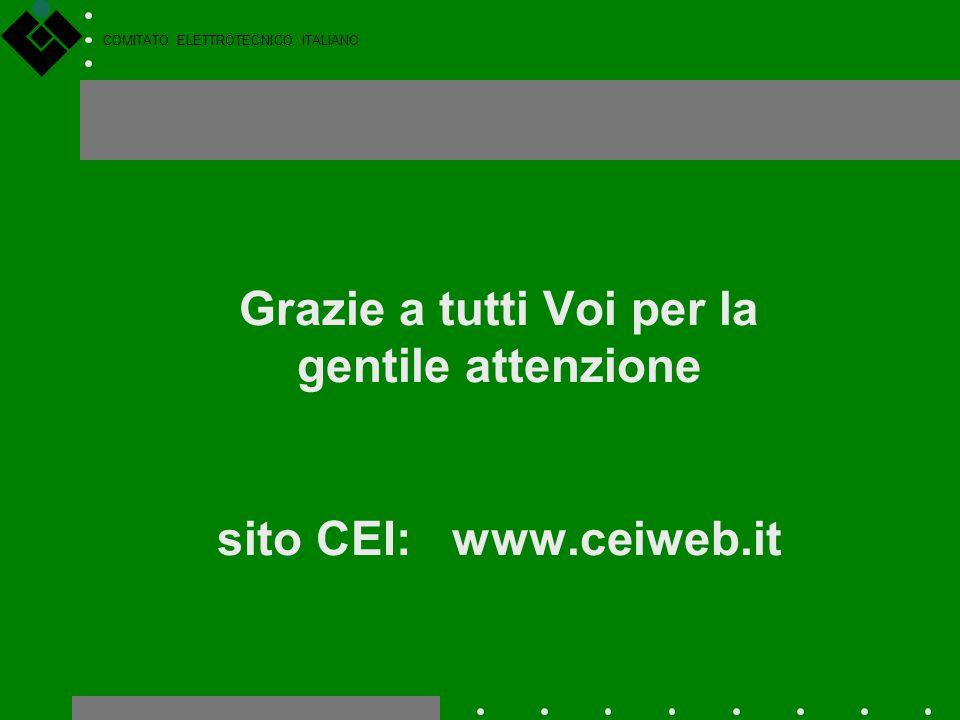 Grazie a tutti Voi per la gentile attenzione sito CEI: www.ceiweb.it