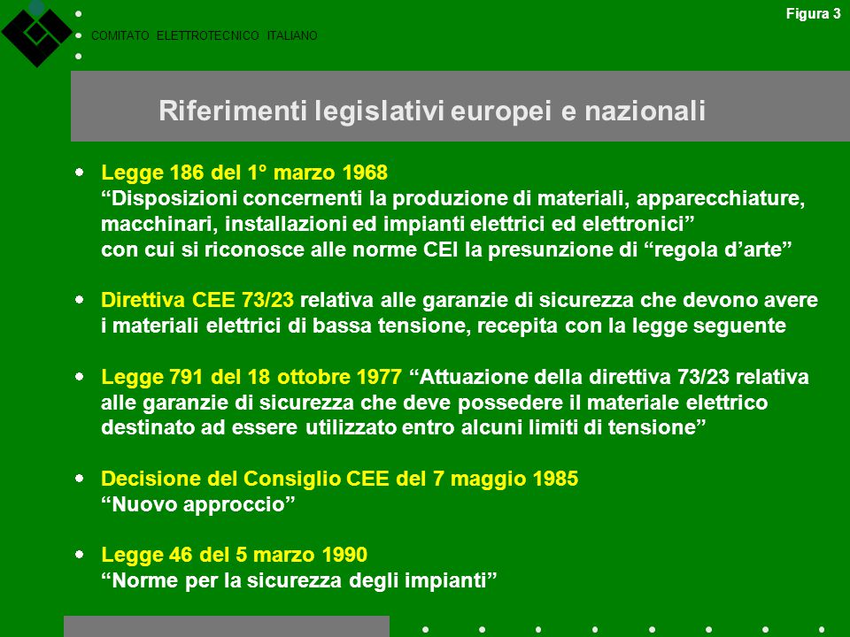 Riferimenti legislativi europei e nazionali