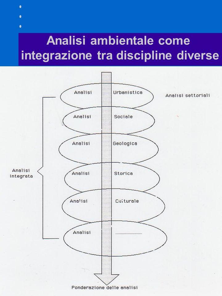 Analisi ambientale come integrazione tra discipline diverse