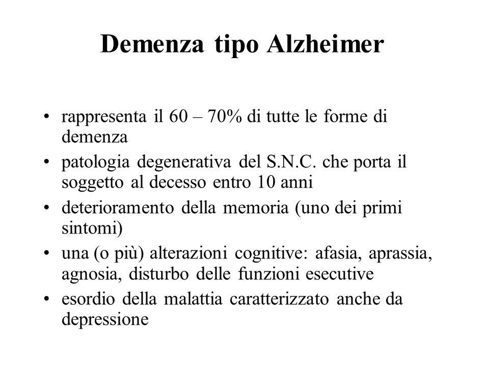 Demenza tipo Alzheimer