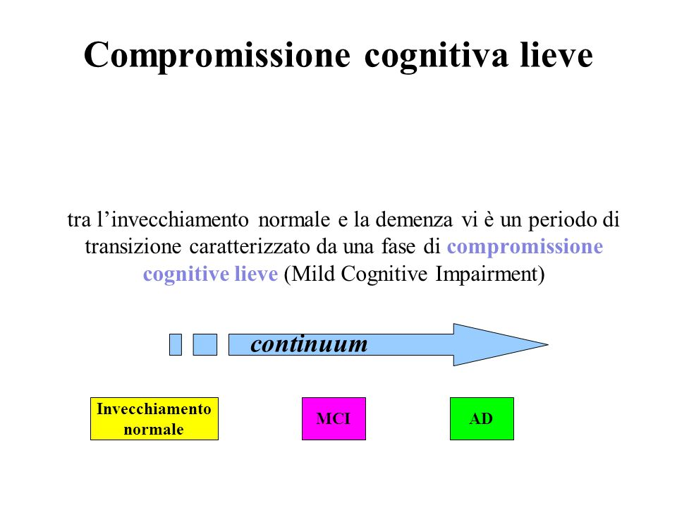 Compromissione cognitiva lieve