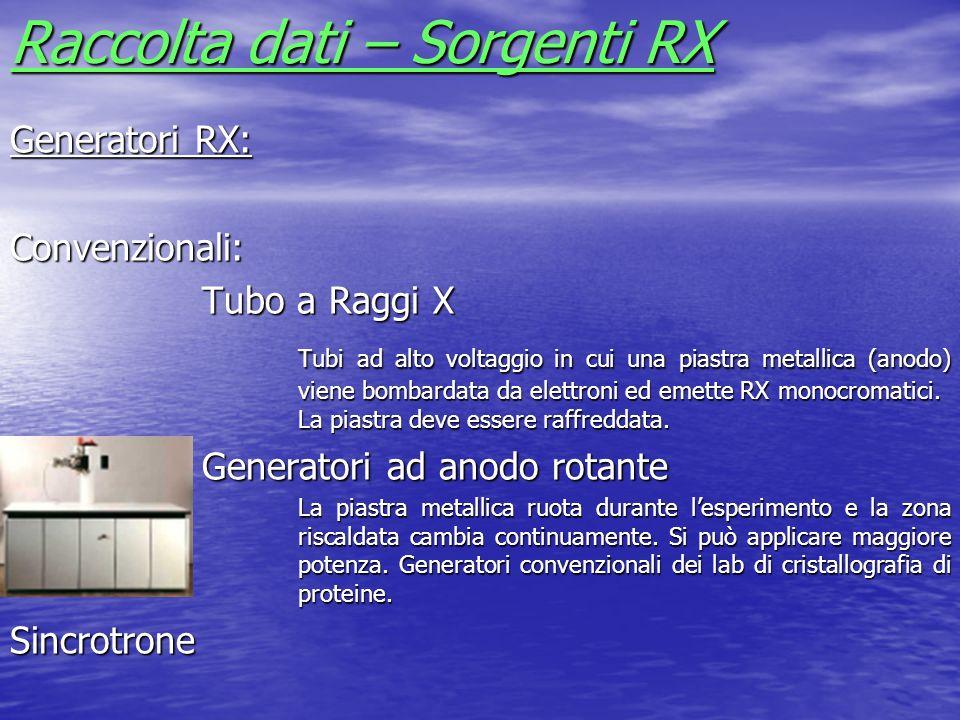 Raccolta dati – Sorgenti RX