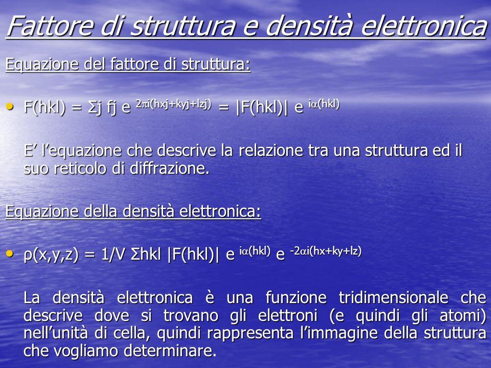 Fattore di struttura e densità elettronica