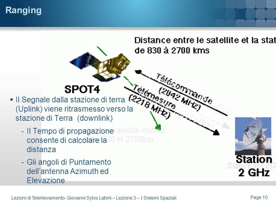 Ranging Il Segnale dalla stazione di terra (Uplink) viene ritrasmesso verso la stazione di Terra (downlink)