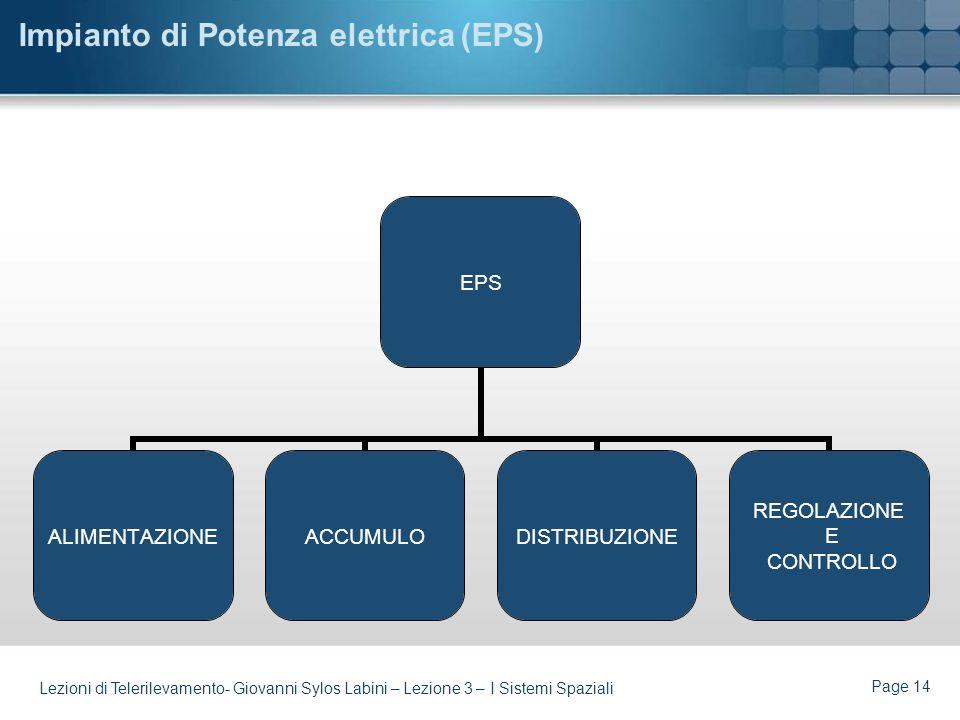 Impianto di Potenza elettrica (EPS)