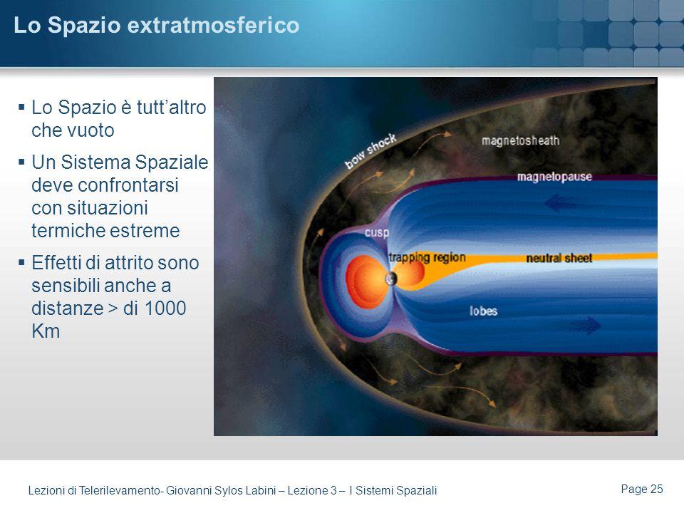 Lo Spazio extratmosferico