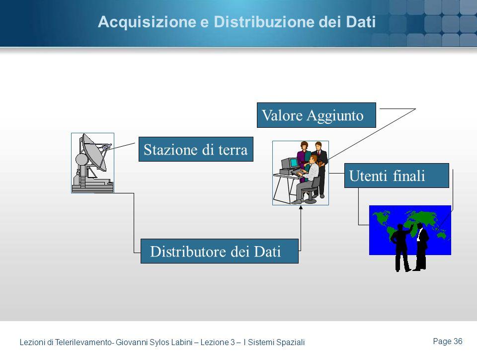 Acquisizione e Distribuzione dei Dati