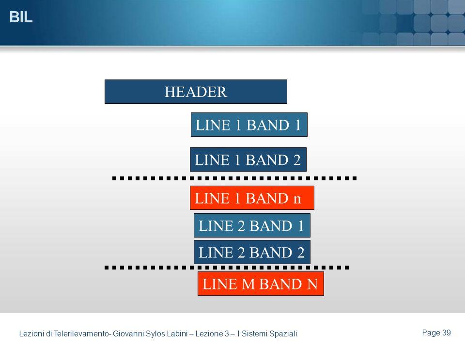 BIL HEADER LINE 1 BAND 1 LINE 1 BAND 2 LINE 1 BAND n LINE 2 BAND 1