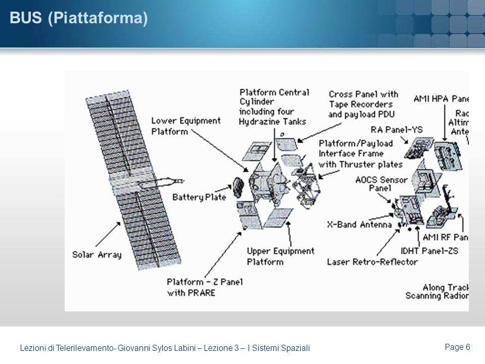 BUS (Piattaforma) Lezioni di Telerilevamento- Giovanni Sylos Labini – Lezione 3 – I Sistemi Spaziali.
