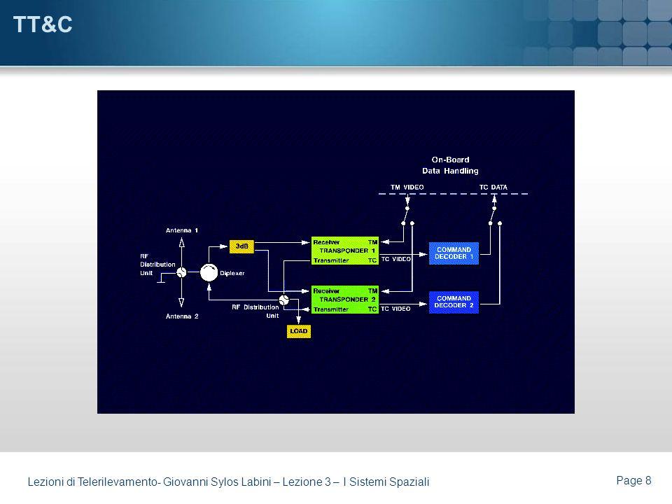 TT&C Lezioni di Telerilevamento- Giovanni Sylos Labini – Lezione 3 – I Sistemi Spaziali