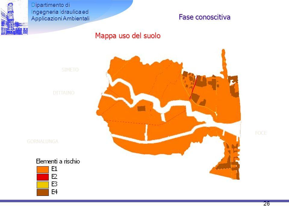 Fase conoscitiva Mappa uso del suolo Dipartimento di