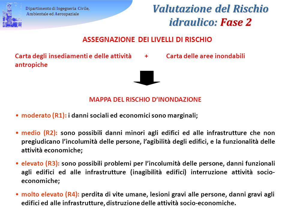 Valutazione del Rischio idraulico: Fase 2