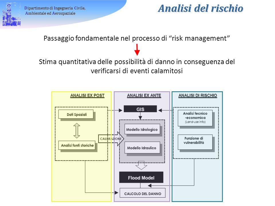 Passaggio fondamentale nel processo di risk management