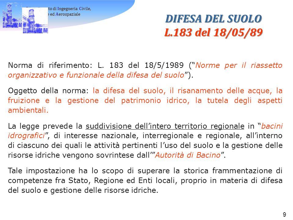 DIFESA DEL SUOLO L.183 del 18/05/89