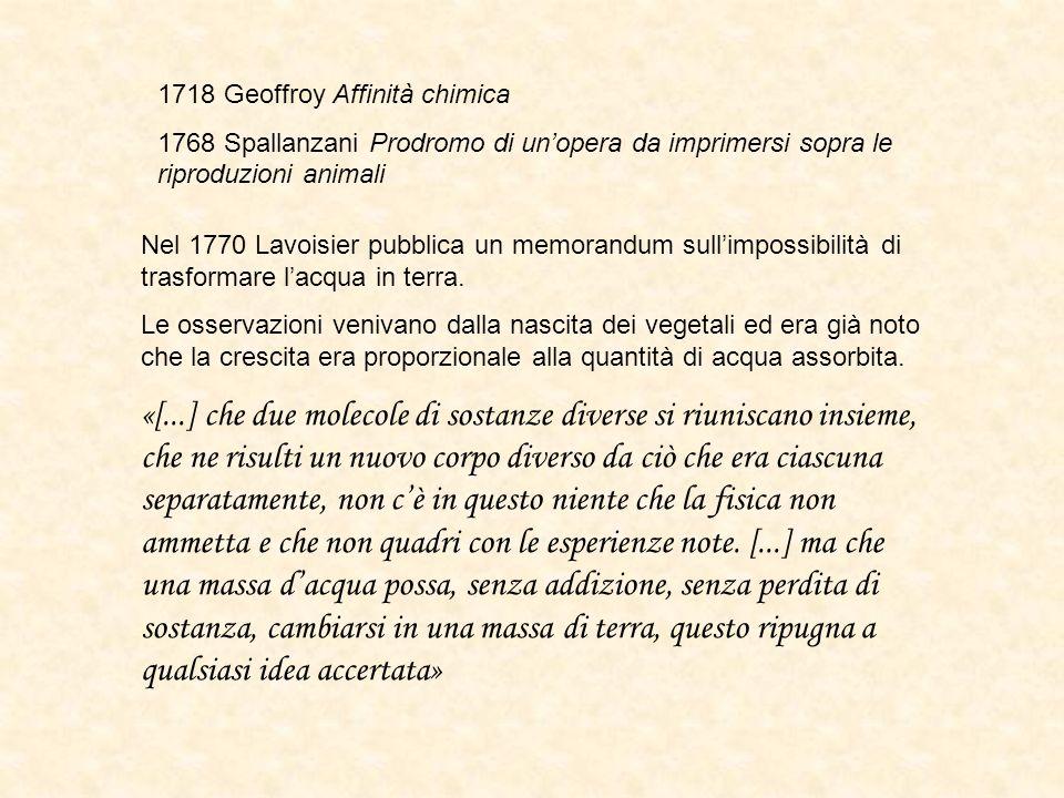1718 Geoffroy Affinità chimica