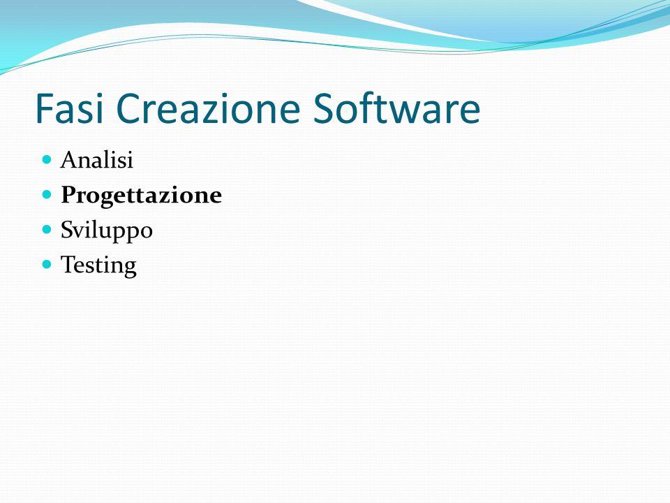Fasi Creazione Software
