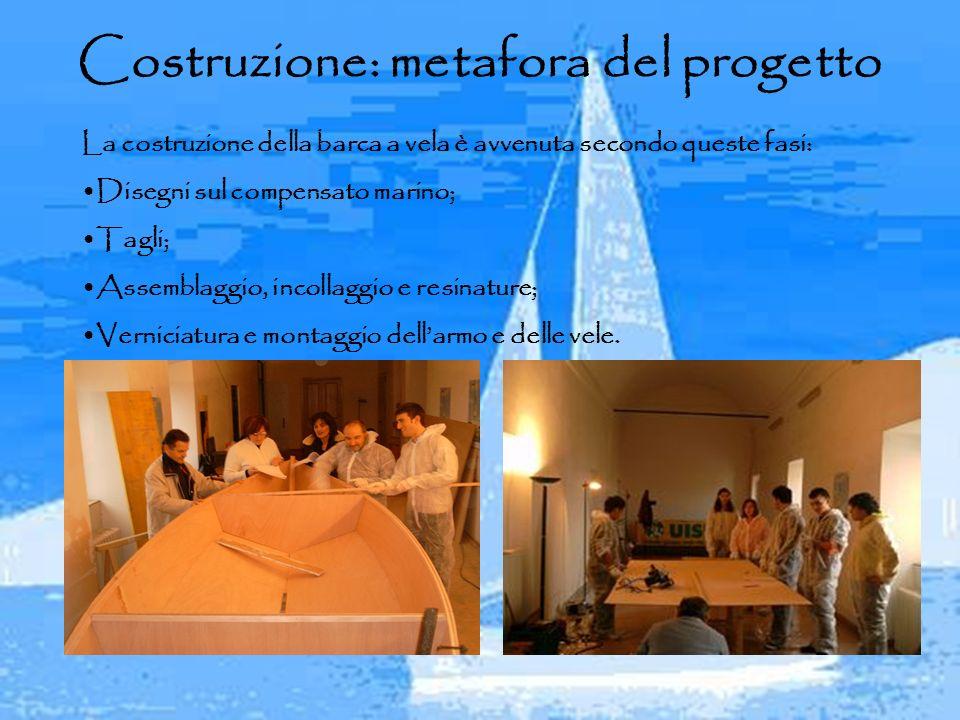 Costruzione: metafora del progetto
