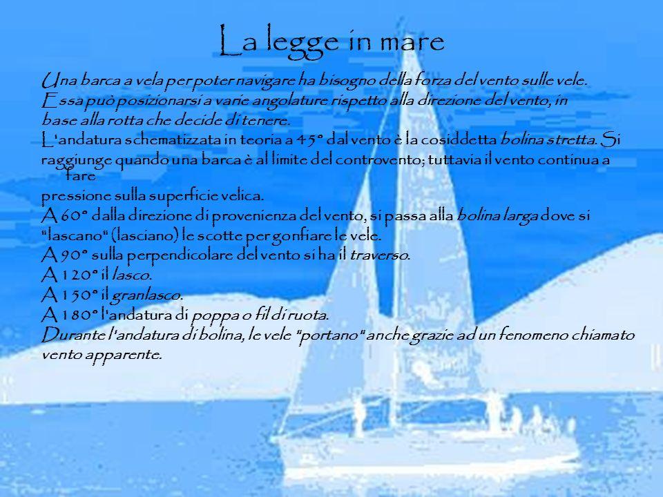La legge in mare Una barca a vela per poter navigare ha bisogno della forza del vento sulle vele.