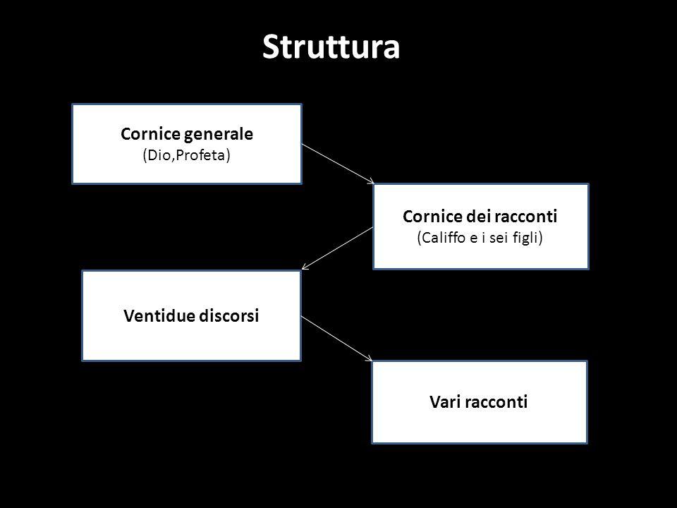 Struttura Cornice generale Cornice dei racconti Ventidue discorsi