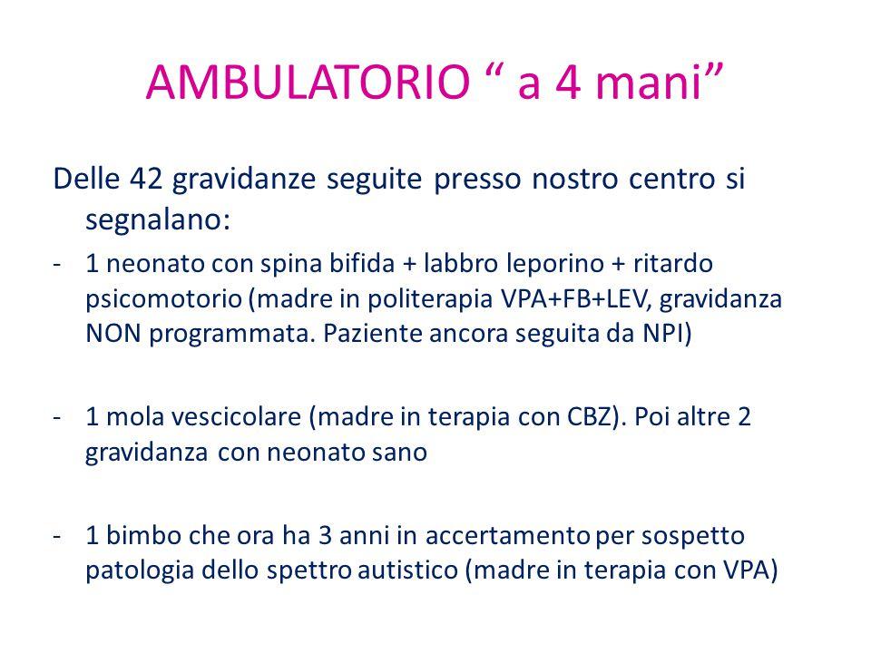 AMBULATORIO a 4 mani Delle 42 gravidanze seguite presso nostro centro si segnalano: