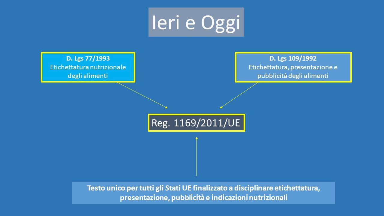Ieri e Oggi D. Lgs 77/1993. Etichettatura nutrizionale degli alimenti. D. Lgs 109/1992. Etichettatura, presentazione e pubblicità degli alimenti.