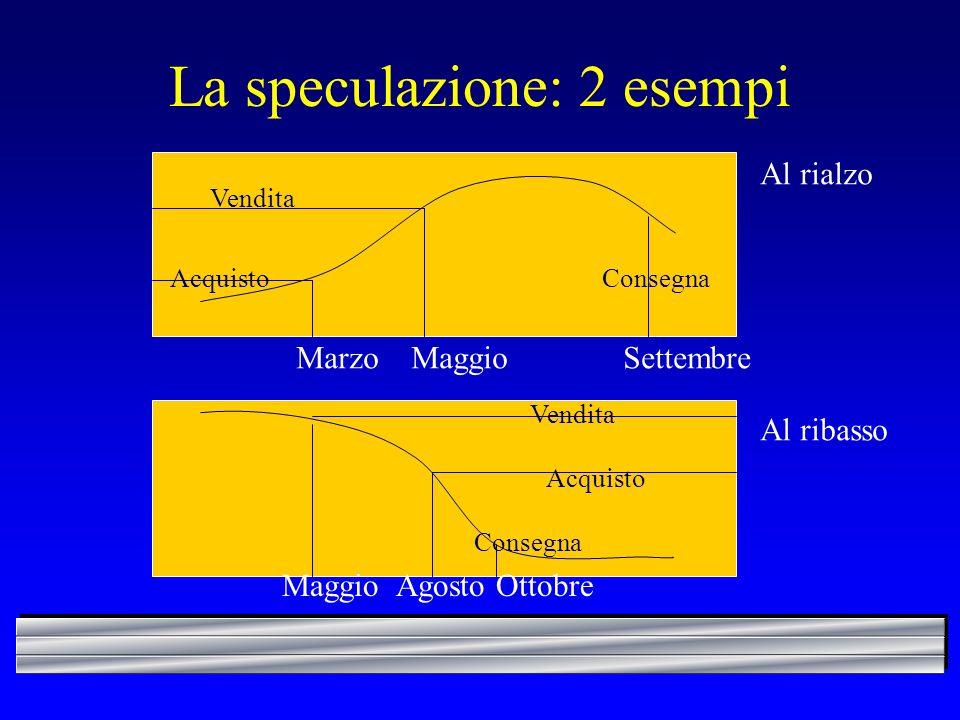 La speculazione: 2 esempi