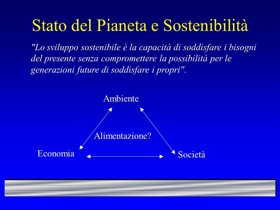 Stato del Pianeta e Sostenibilità