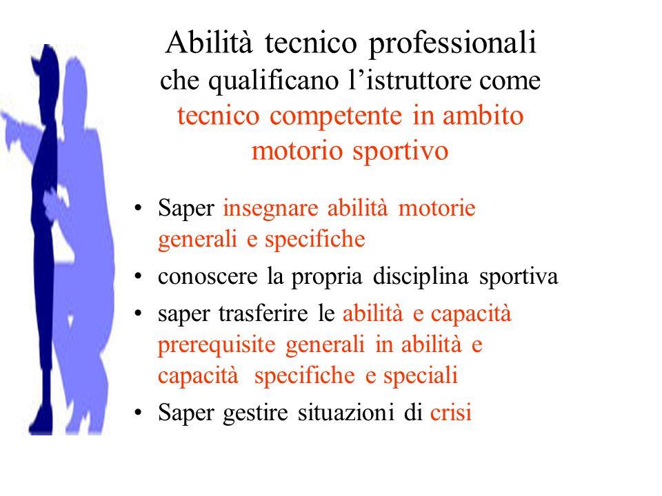 Abilità tecnico professionali che qualificano l'istruttore come tecnico competente in ambito motorio sportivo