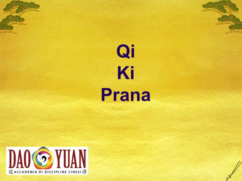 Qi Ki Prana