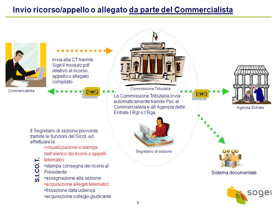 Commissione Tributaria