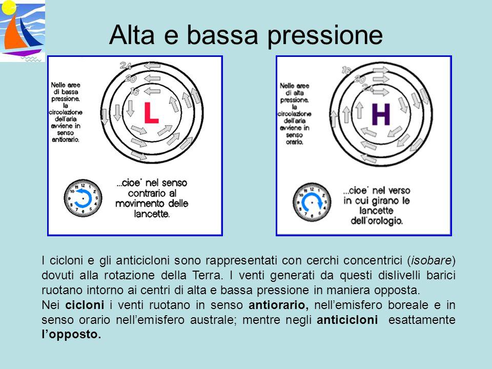 Alta e bassa pressione