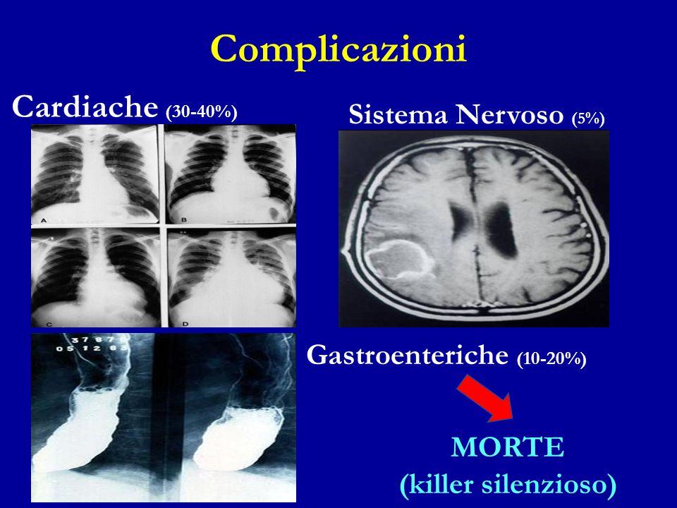 Complicazioni Cardiache (30-40%) Sistema Nervoso (5%)